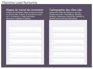 Planning Lead Nurturing