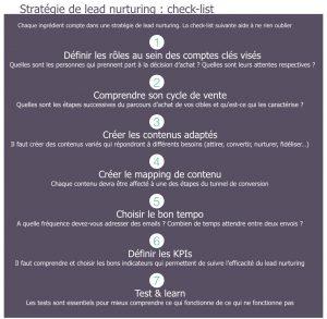 Stratégie Lead Nurturing Check List